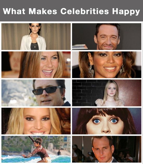 What Makes Celebrities Happy