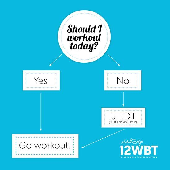 Go workout!! #exercising #exercise #Workout Exercises #physical exertion #physical exercise