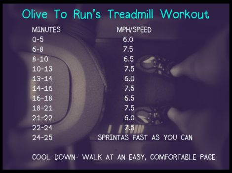 treadmill_workout_olivetorun