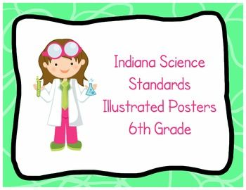 These are the 2010 Indiana science standards. I've been told that even when we go all common core next year, we will still be using these science standards. They come 2 standards per 8.5 X 11 sheet. Each standard has a picture that depicts the standard.