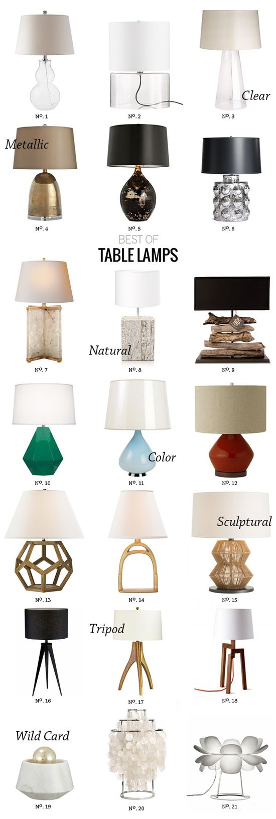 // Best Of: Modern Table Lamps by Modern Eve