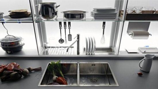 interior Kitchen design ideas