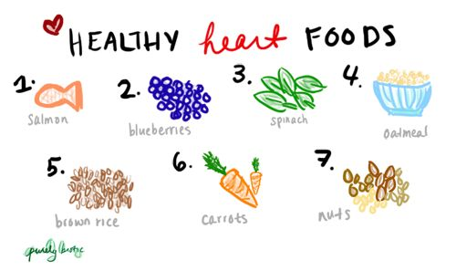 Healthy Heart Food #healthy #food