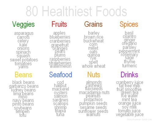 Healthy Foods- LOVE THIS!