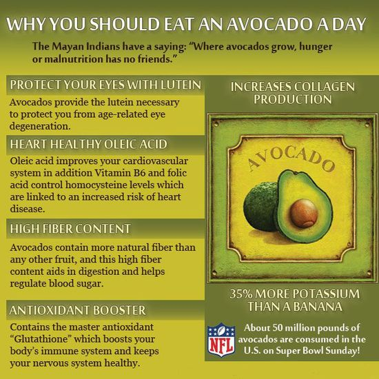 15 Amazing Health Benefits of Eating Avocados