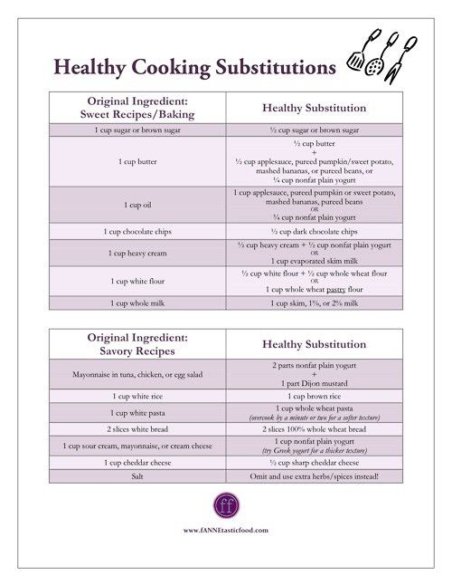 Healthy cooking substitutes