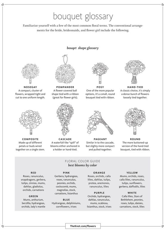 Bouquet Glossary