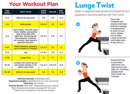 Burn 300 calories with this treadmill workout!