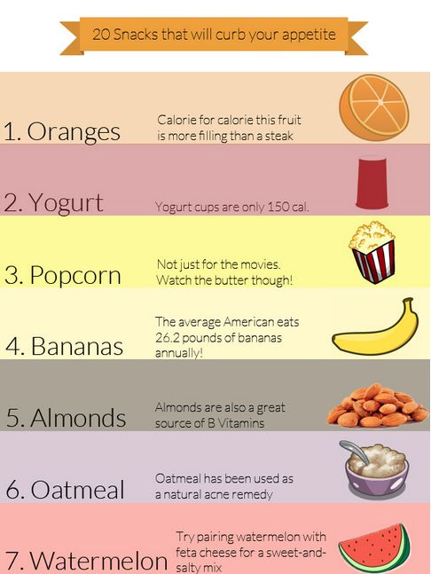 20 snacks that will curb your appetite !!