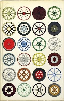 Erik Nitsche Graphic Design