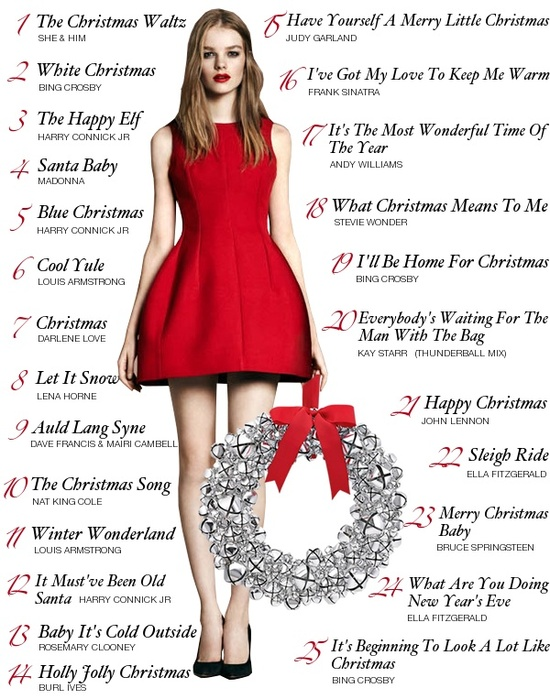 YES!! Christmas playlist...get your iPod ready!