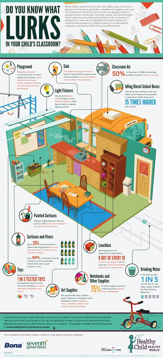 The Toxins Lurking In Your Child's Classroom (Infographic)