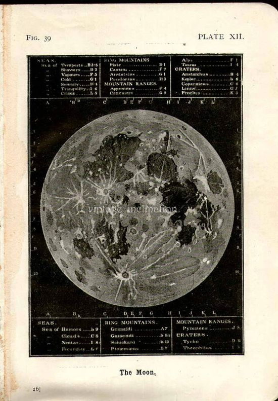 Vintage Book Antique Astronomy Print, The Moon by VintageInclination