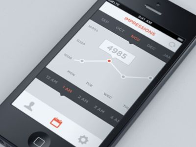 Interactive Graph - iOS iphone design found on Dribbble.