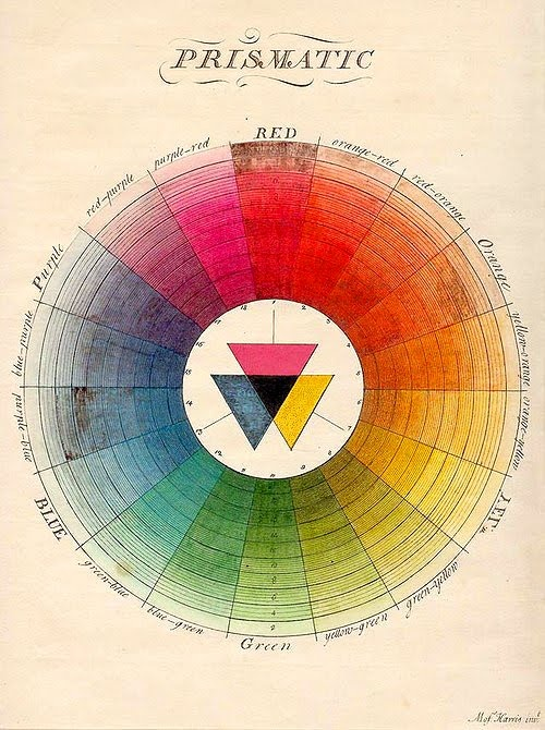 color theory ? // hmmmm, apply to literary color theory?