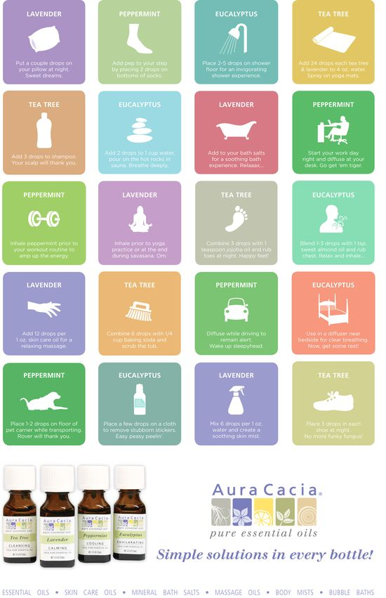 Everyday uses for essential oils!