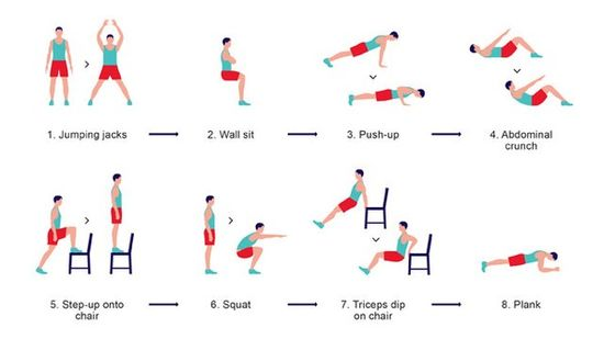 7-Minute, Research-Based Workout Exercises Your Whole Body