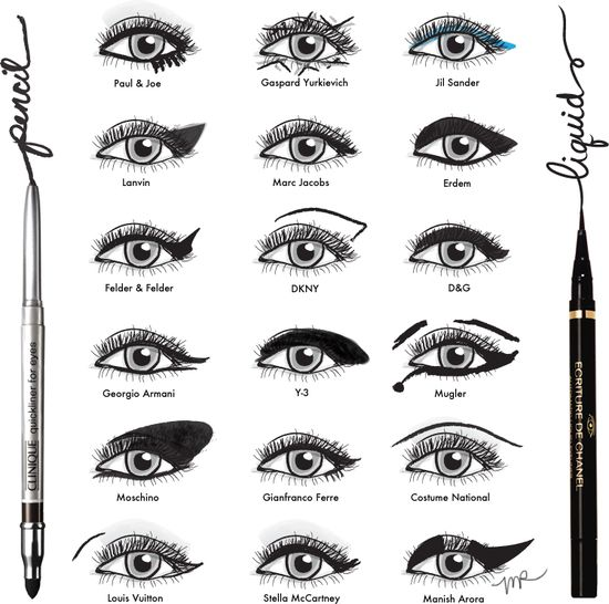 Guide to eyeliner.  I want to try all of these