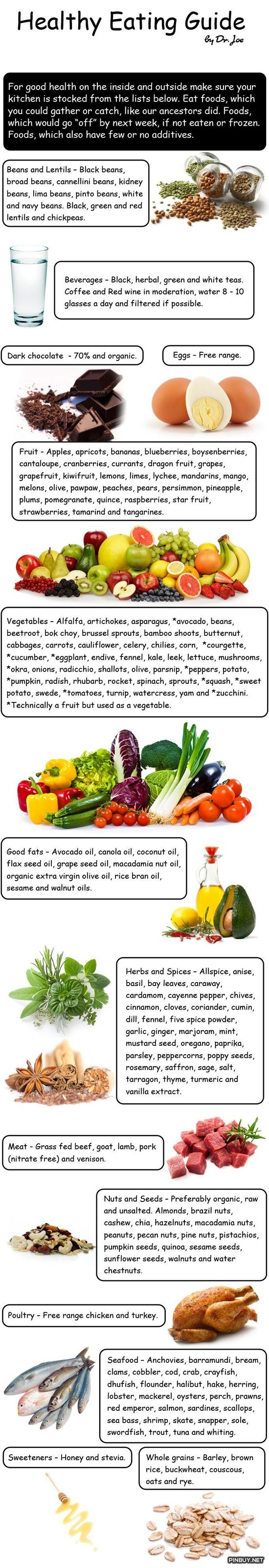 Healthy Eating Guide - Healthy Food for Fitness