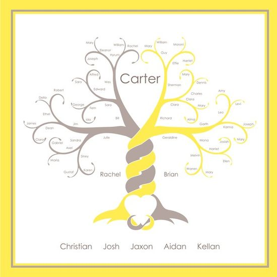cute family tree