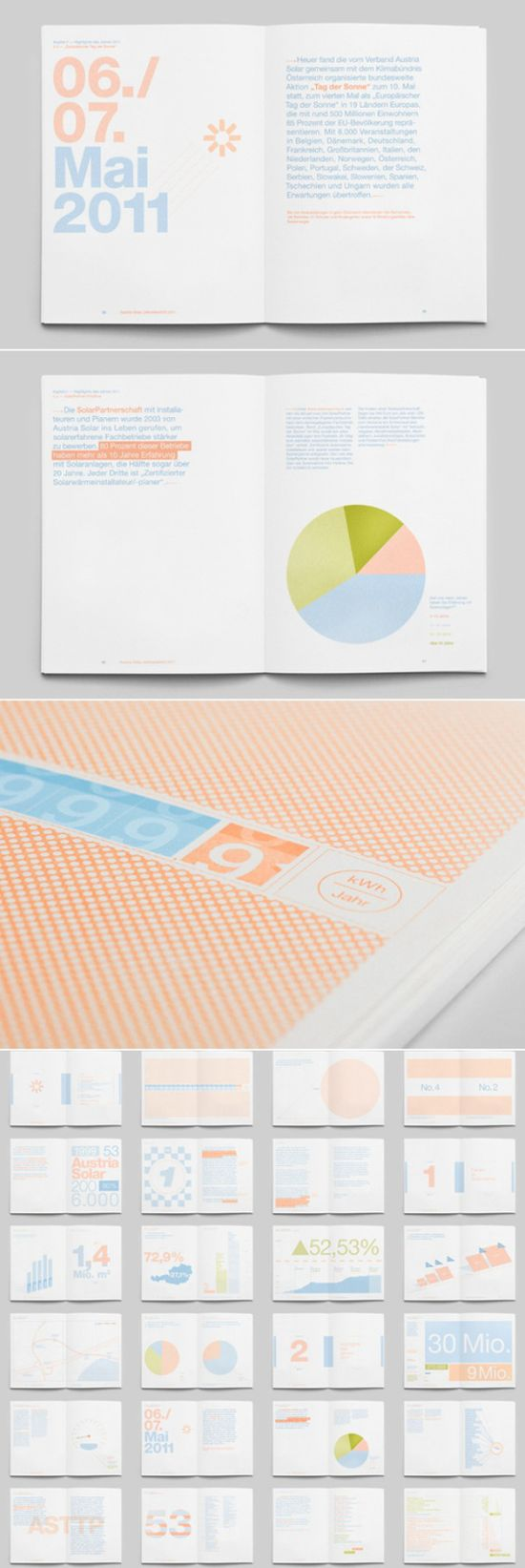 solar powered annual report.