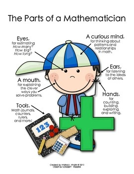 The Parts of a Mathematician {Boy}