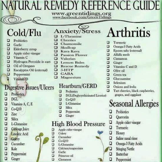 Natural Remedies: definitely am wanting to try some of these.