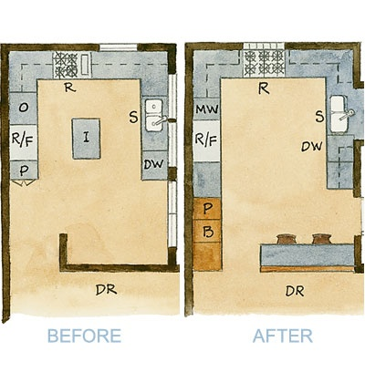 Kitchen before and after floor plans always get me thinking.