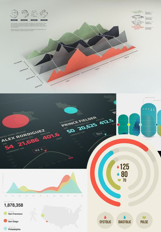 Stay up to date with daily web design news:  www.fb.com/...    Creative UI Design Examples for Great UX