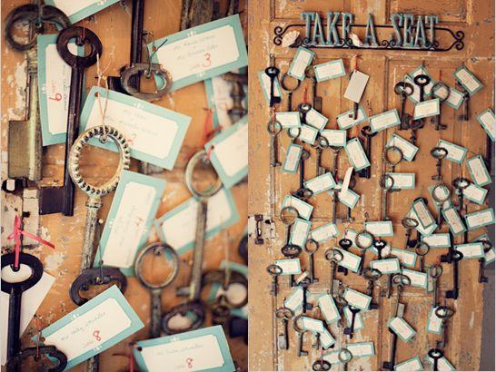 Wedding Keys