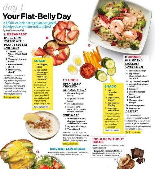 Day 1 Flat Belly Day
