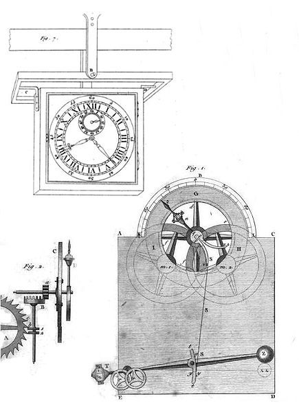 L'innovation en France...en 1716