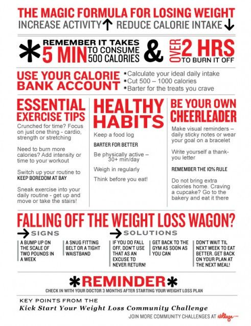 The magic formula for losing weight. #getbeachready www.ivillage.com/...