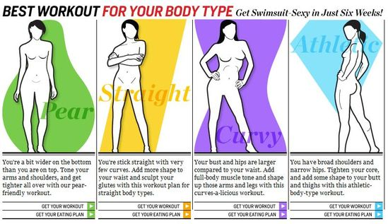 Best workout for your body type. And an eating plan.