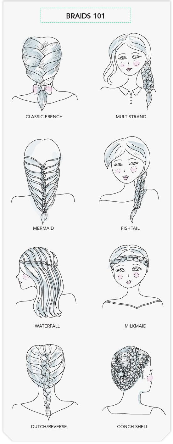 How to do your favorite braid!