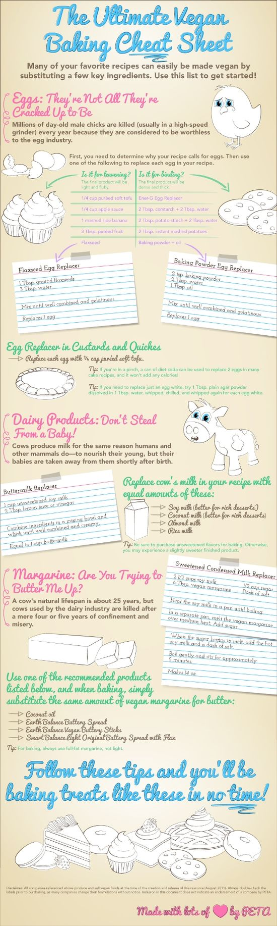 PETA's Ultimate Vegan Baking Cheat Sheet. Great for those with dairy & egg allergies too!
