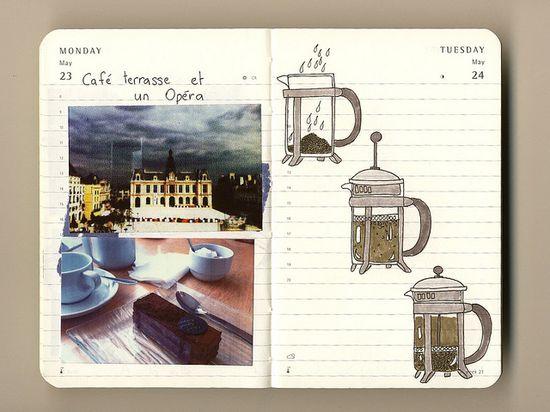 Cute scrapbook on planner. #scrapbook #scrapbooking #coffee #planner #photos