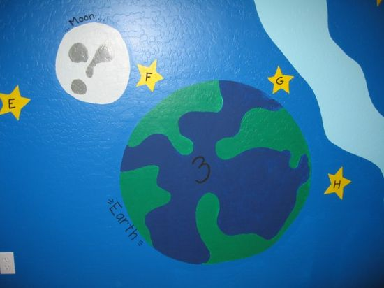 Bed room photos kids space themed bedroom design with for Outer space garden design cumbria