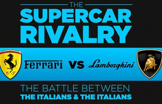The Supercar Rivalry: Ferrari vs. Lamborghini Explained in Infographic