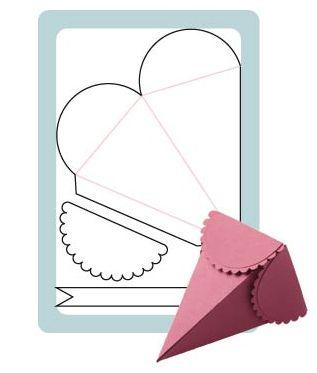 Petal-Cone-Die ideas