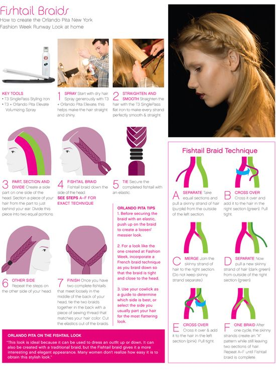 Fishtail braid explained