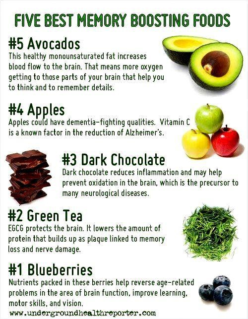 5 Foods That Boost Your Memory