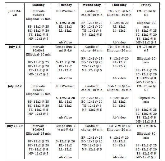 Workout Schedules!