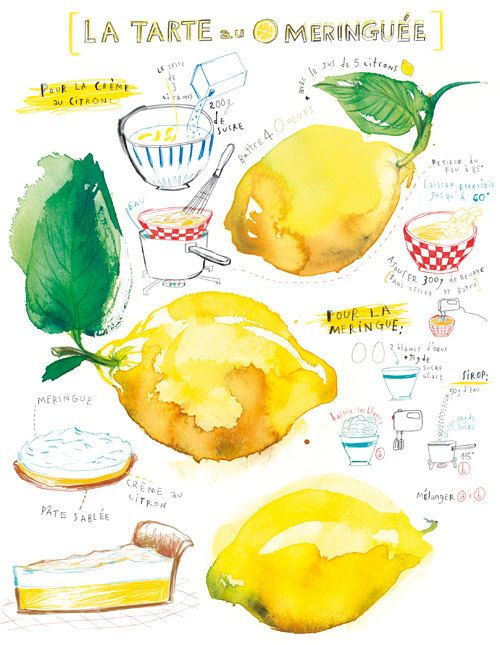 Lemon meringue pie recipe  8X10 print  Kitchen by lucileskitchen, $25.00