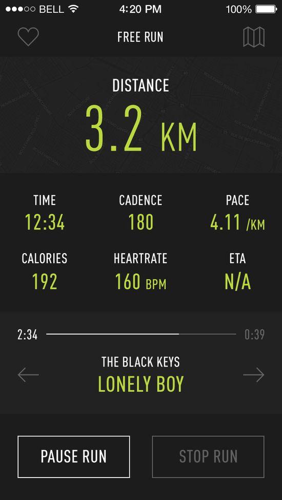 Running-full