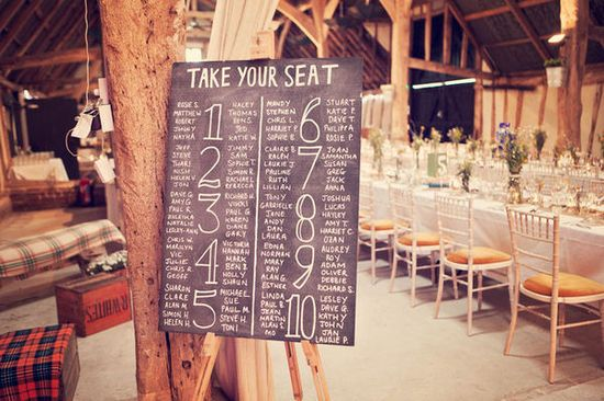 Great table assignment idea.. @Lyn Marchman..what if we painted one of the old vintage doors with chalkboard paint and did this?