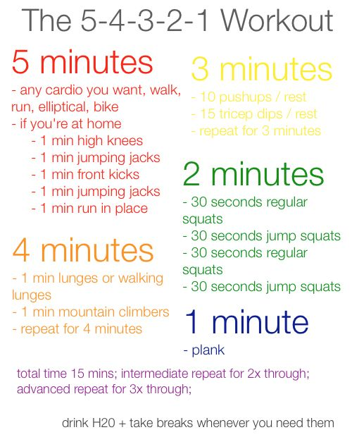 The 5-4-3-2-1 Workout...The 15 minute cardio and strength workout you can do at home