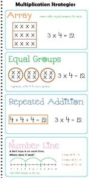 Multiplication Strategies Anchor Chart for #Cute pet #pet girl #pet boy