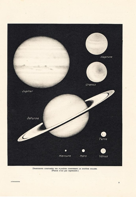 Astronomy Print Solar System Planets Comparative Size by carambas