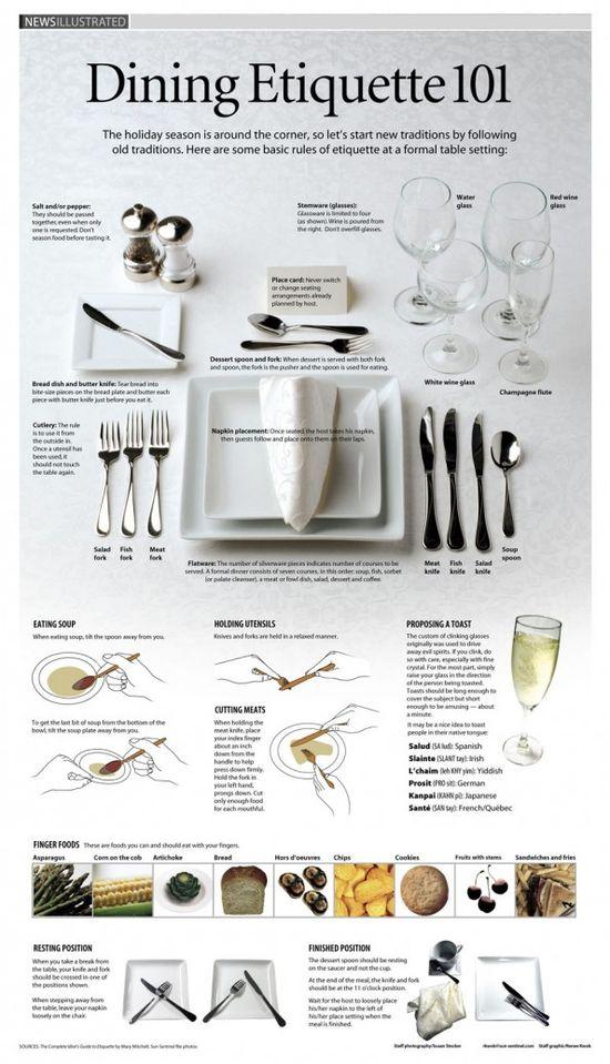 Dining Etiquette 101 Infographic